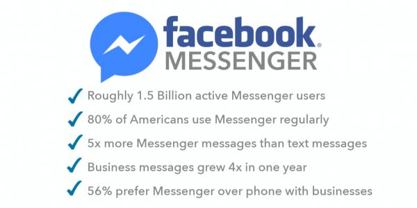 messenger_stats